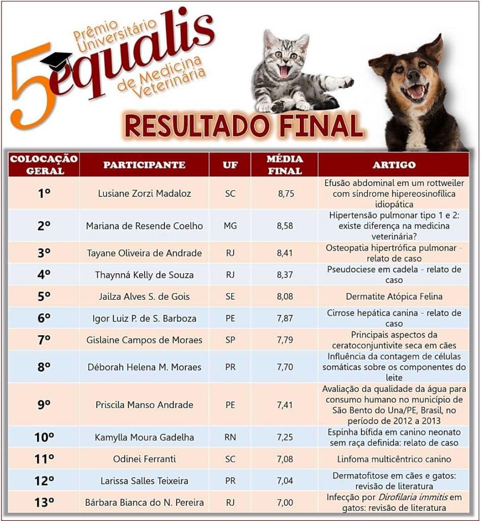 Bolsa-Pos-Graduacao-Veterinaria-RESULTADO--PREMIO-UNIVERSITARIO-2014-Equalis