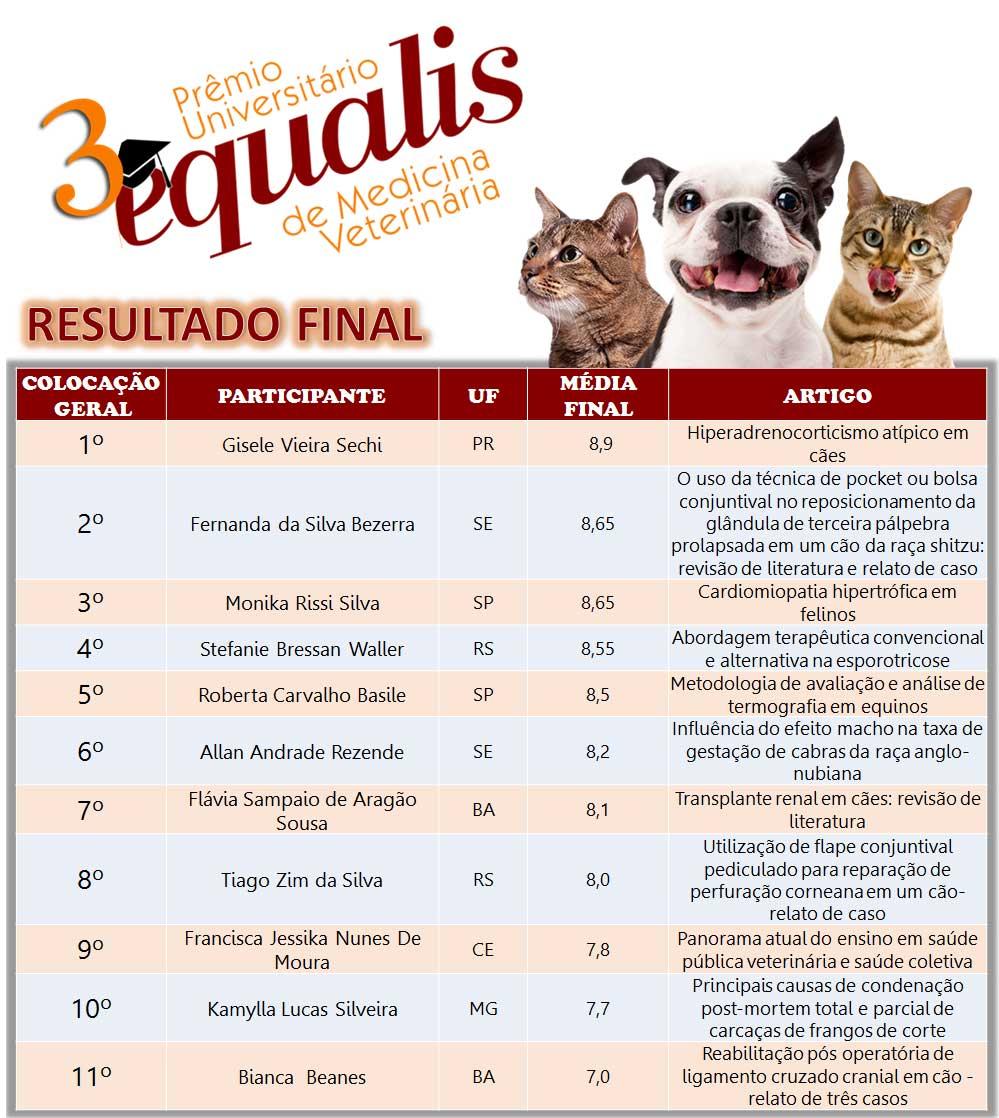 Bolsa-integral-pos-veterinaria-3a-edicao